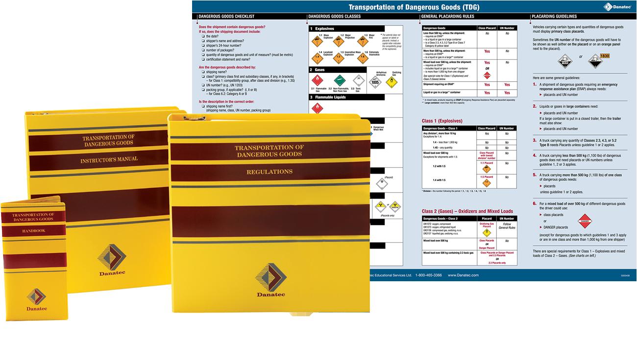TDG-Instructors-Package-revised