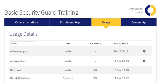 guard-distribute